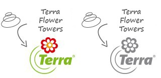 Terra Flower Towers